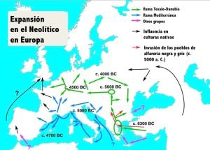 Semana -1342 - 2 Migración