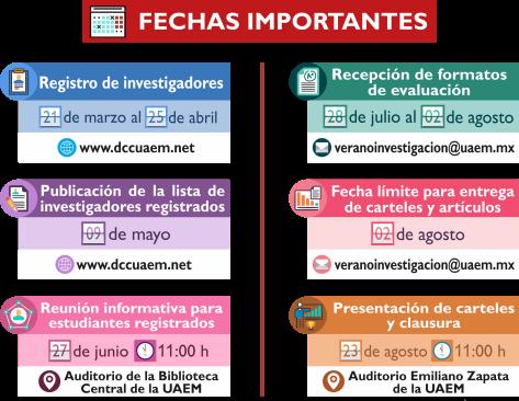 Fechas Imp